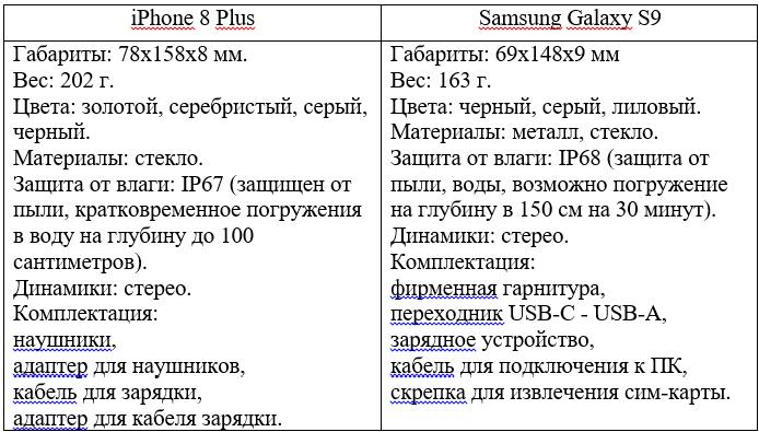 сравнение дизайна iPhone 8 Plus и Samsung Galaxy S9
