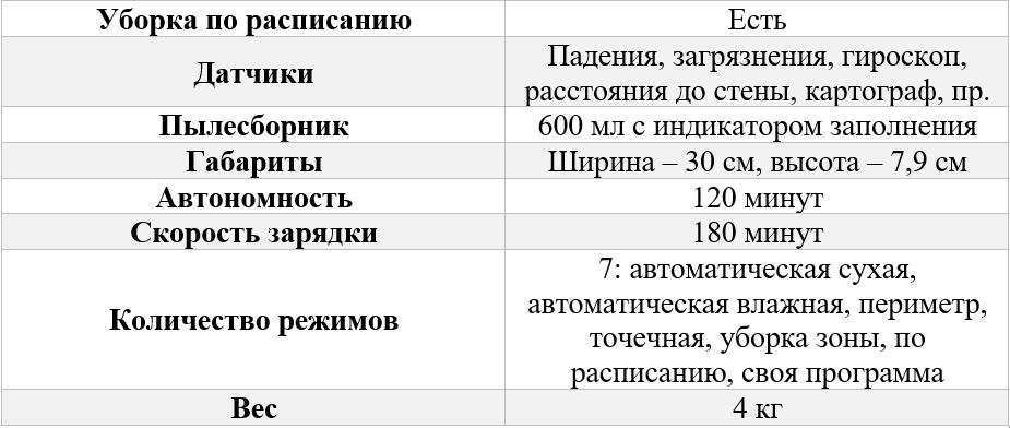 характеристики iPlus i7